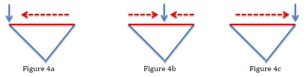 waveform-fig4